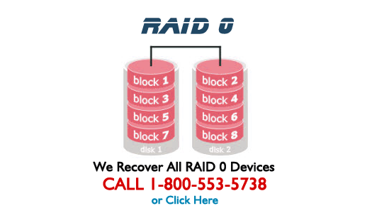 RAID 0 diagram for data recovery