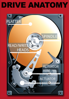 how to fix ureadabul or corupted hard drive